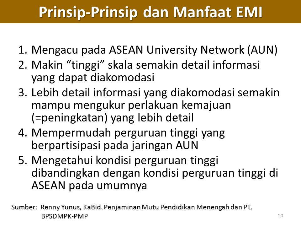 Prinsip-Prinsip dan Manfaat EMI