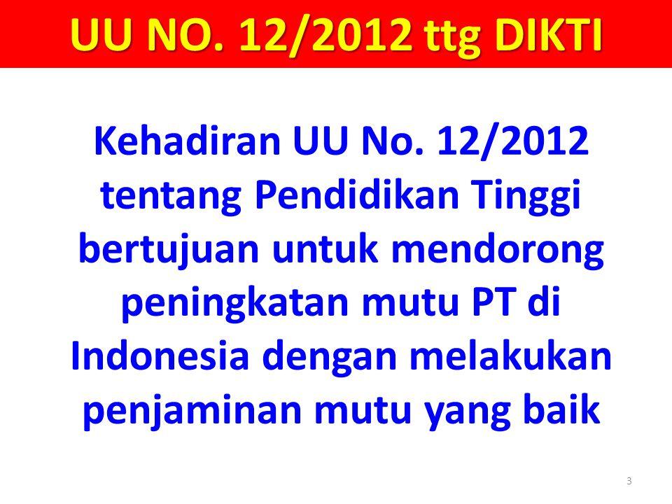 UU NO. 12/2012 ttg DIKTI