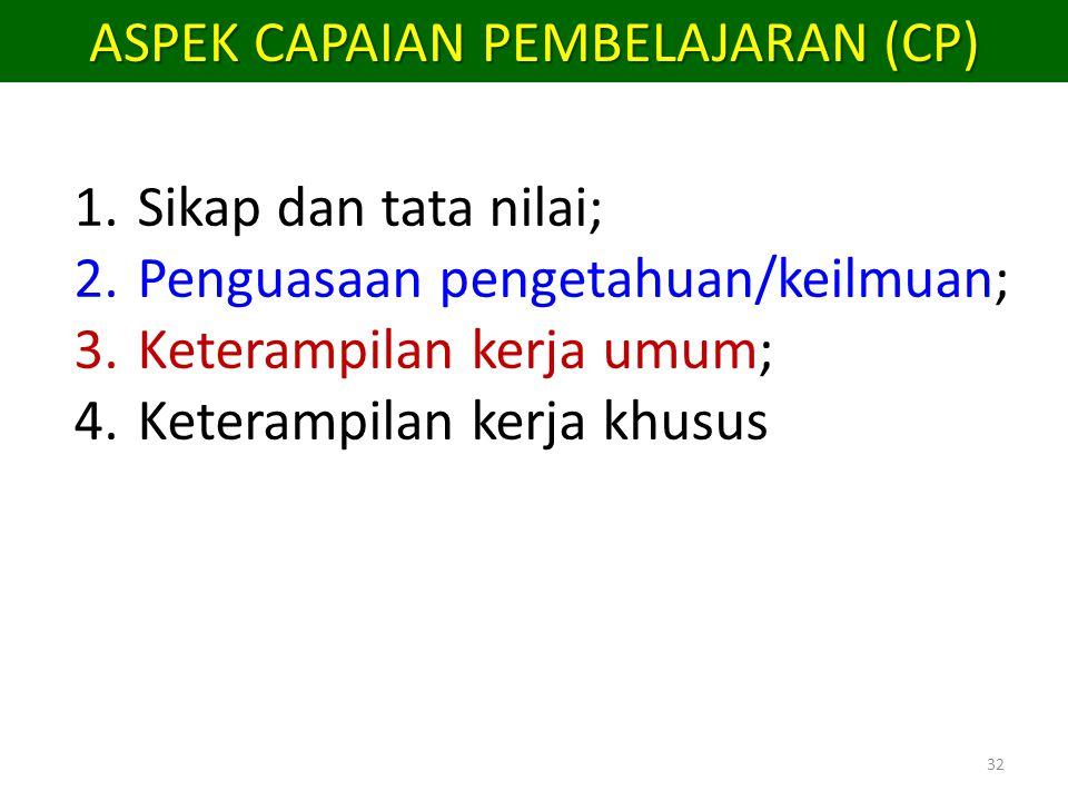 ASPEK CAPAIAN PEMBELAJARAN (CP)