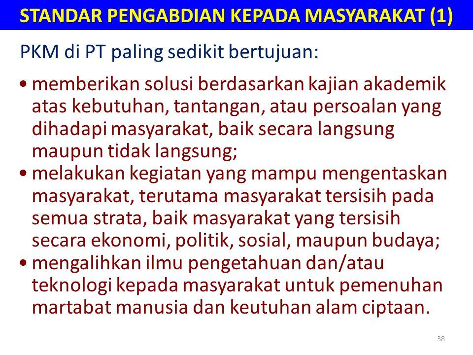 STANDAR PENGABDIAN KEPADA MASYARAKAT (1)