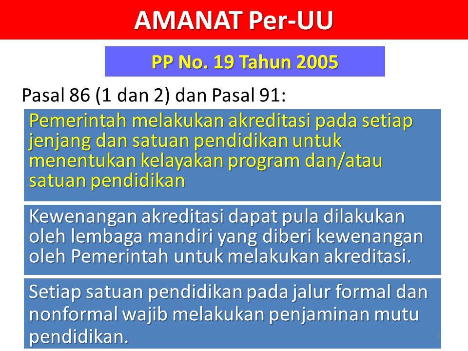 AMANAT Per-UU PP No. 19 Tahun 2005 Pasal 86 (1 dan 2) dan Pasal 91: