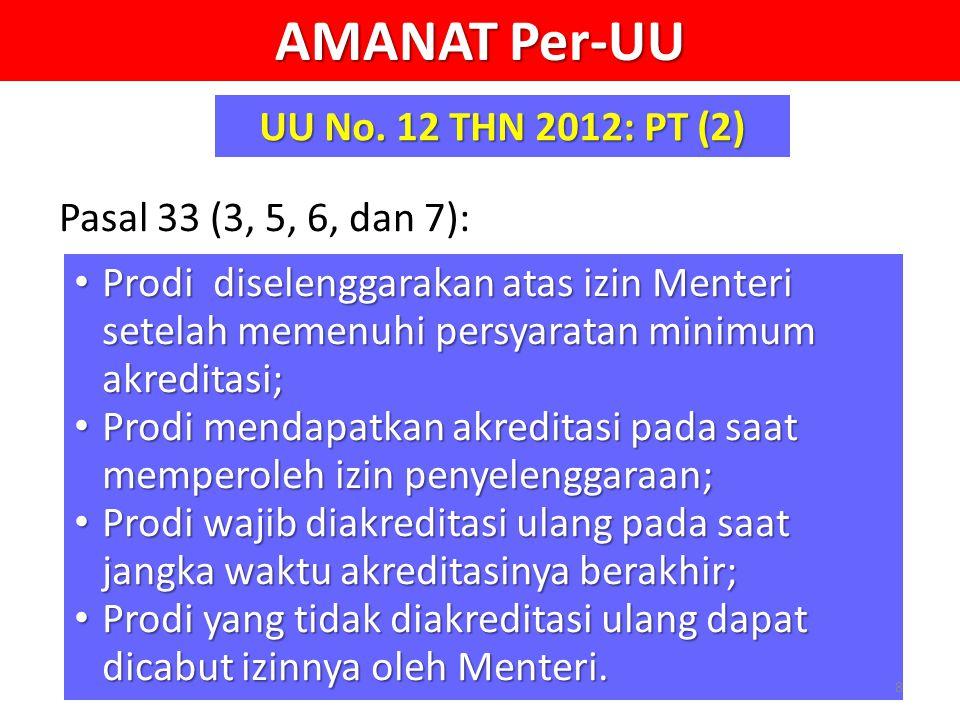AMANAT Per-UU UU No. 12 THN 2012: PT (2) Pasal 33 (3, 5, 6, dan 7):
