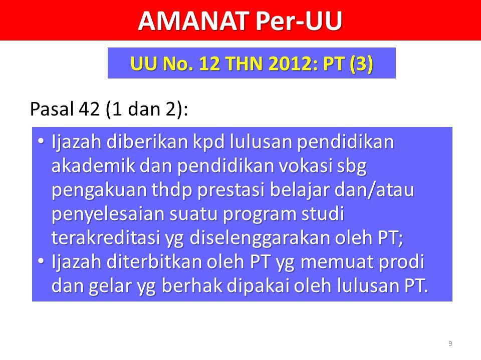 AMANAT Per-UU UU No. 12 THN 2012: PT (3) Pasal 42 (1 dan 2):