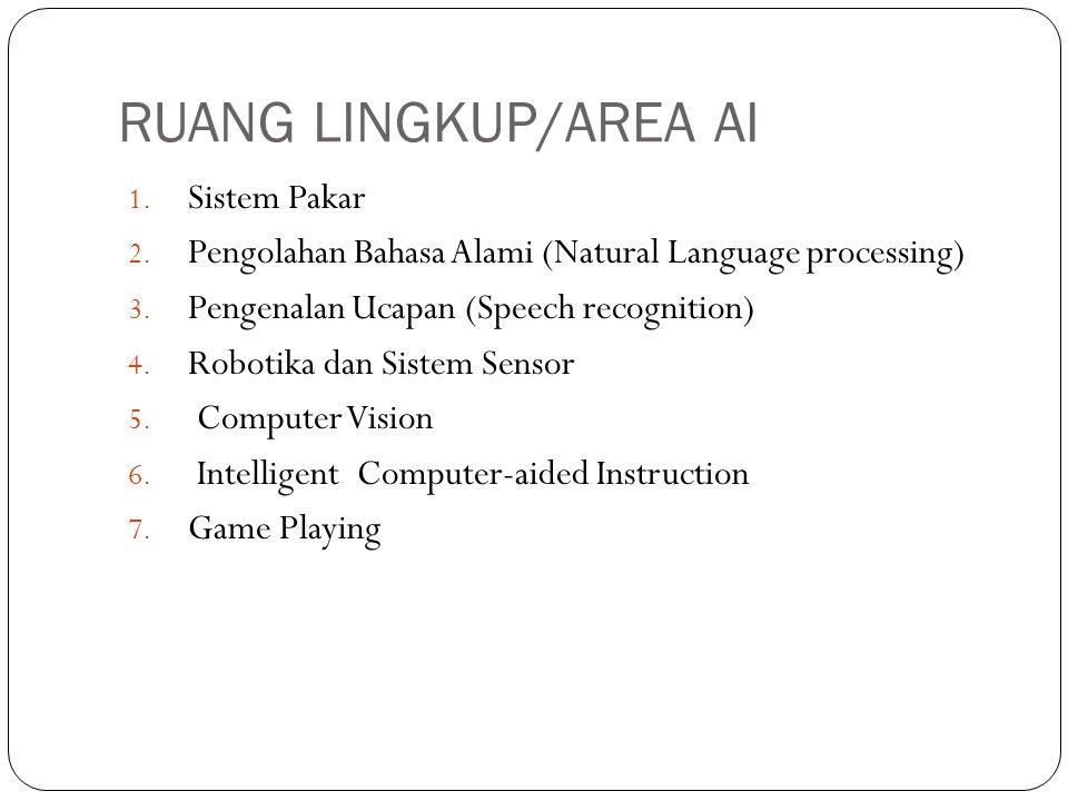 RUANG LINGKUP/AREA AI Sistem Pakar