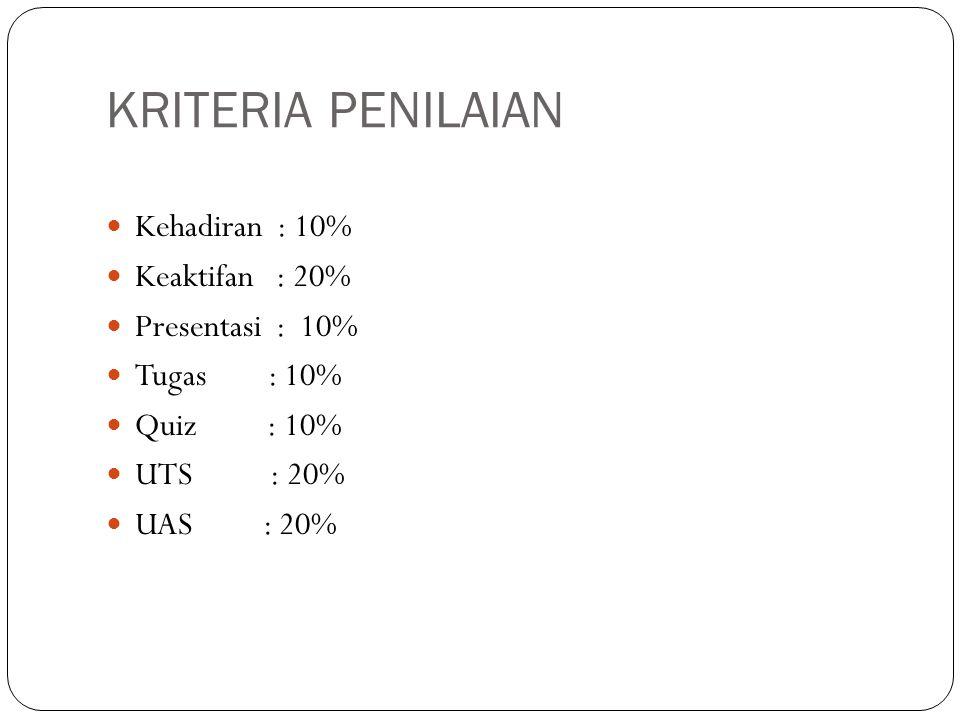 KRITERIA PENILAIAN Kehadiran : 10% Keaktifan : 20% Presentasi : 10%