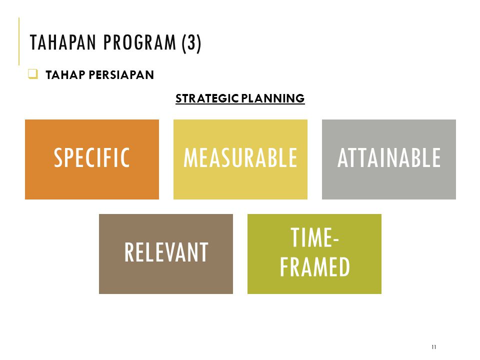 TAHAPAN PRoGRAM (3) SPECIFIC MEASURABLE ATTAINABLE RELEVANT