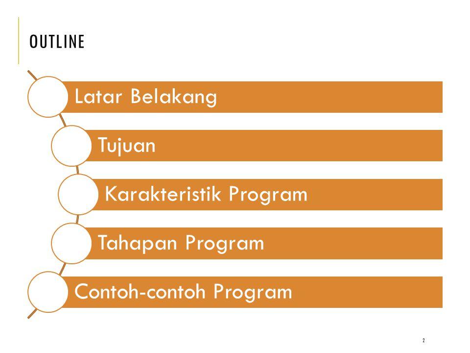 Karakteristik Program