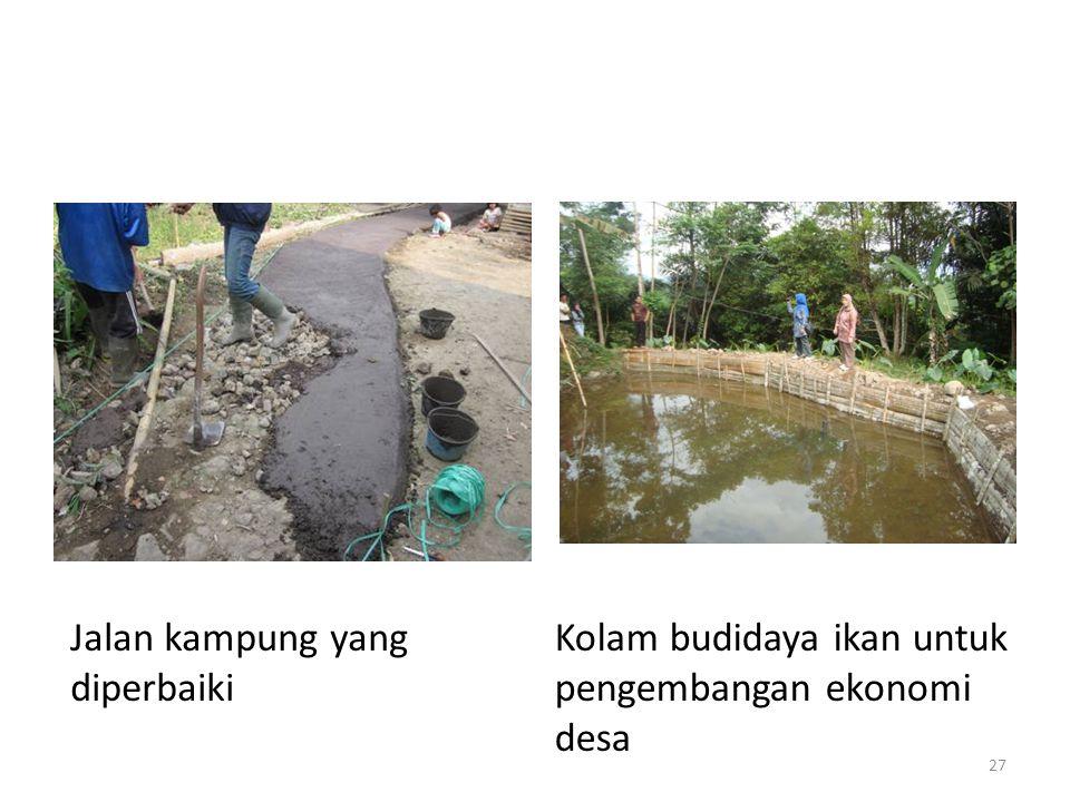 Jalan kampung yang diperbaiki