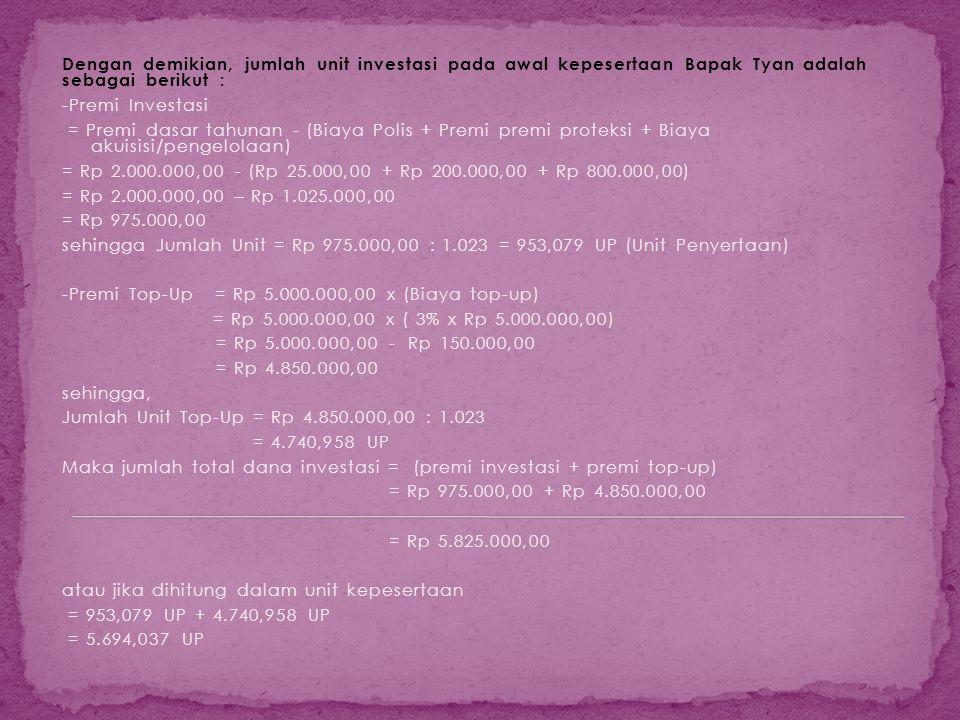 Dengan demikian, jumlah unit investasi pada awal kepesertaan Bapak Tyan adalah sebagai berikut :
