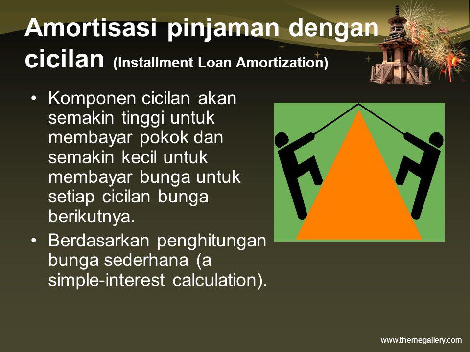 Amortisasi pinjaman dengan cicilan (Installment Loan Amortization)