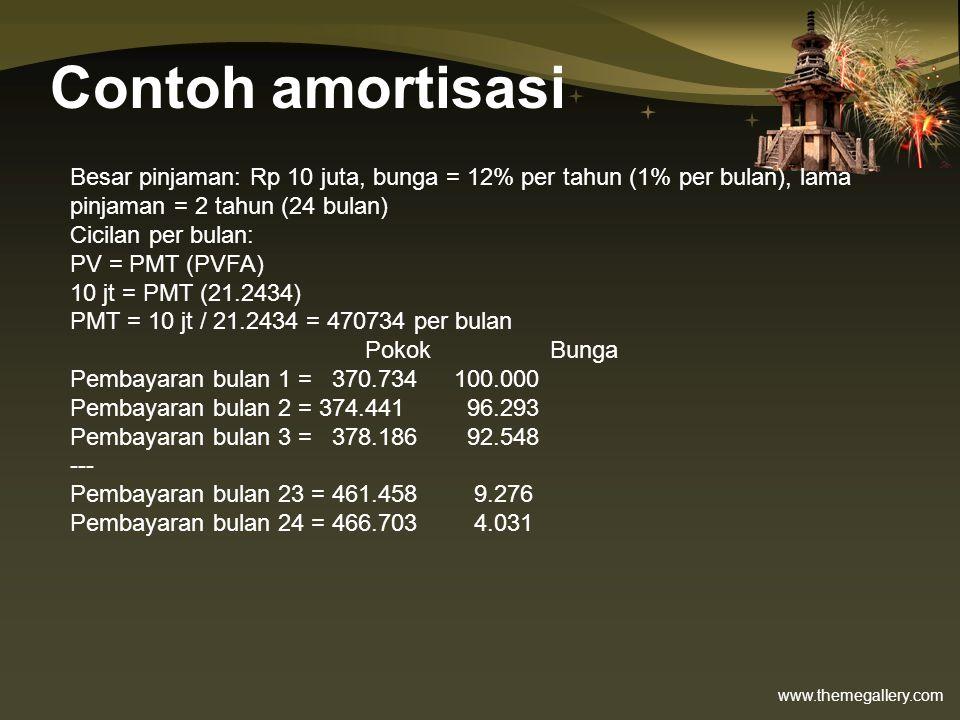 Contoh amortisasi Besar pinjaman: Rp 10 juta, bunga = 12% per tahun (1% per bulan), lama pinjaman = 2 tahun (24 bulan)