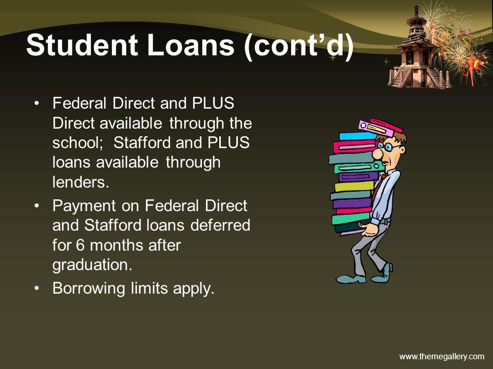 Student Loans (cont'd)
