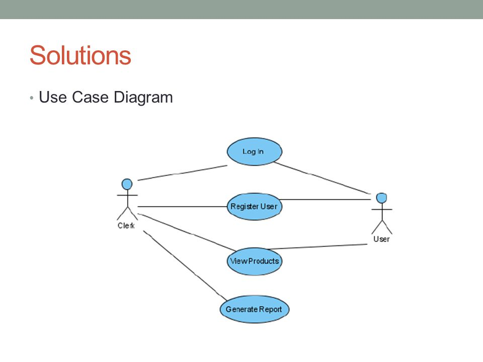 Solutions Use Case Diagram