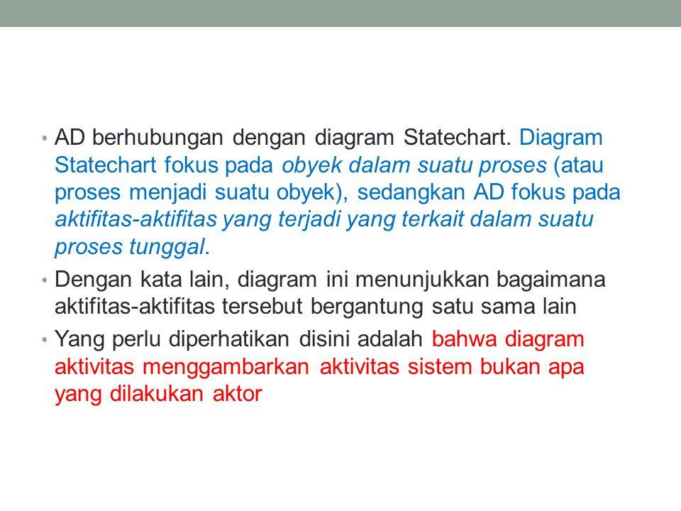 AD berhubungan dengan diagram Statechart