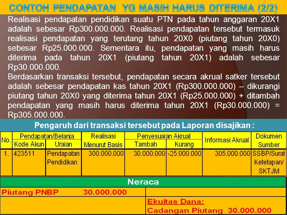 CONTOH Pendapatan YG Masih Harus Diterima (2/2)