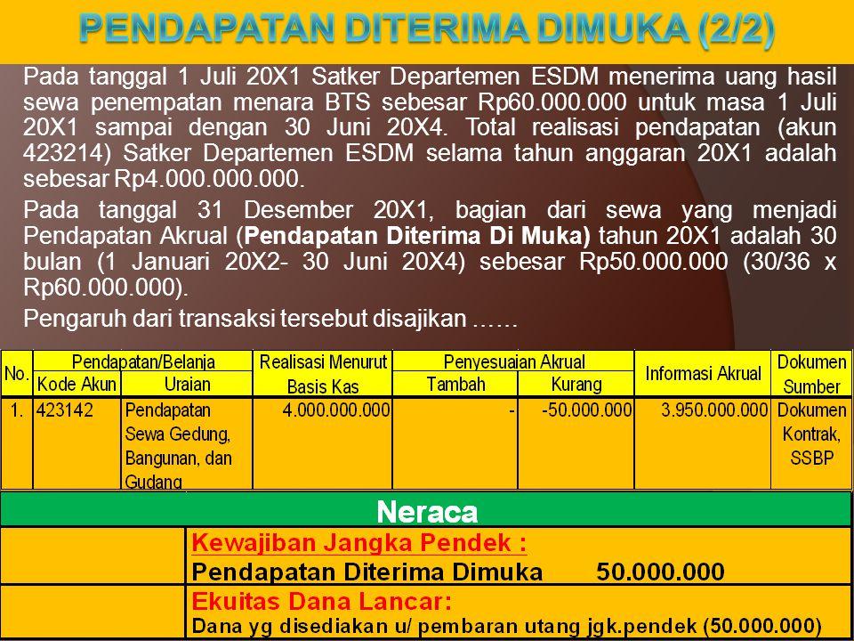 Pendapatan Diterima Dimuka (2/2)