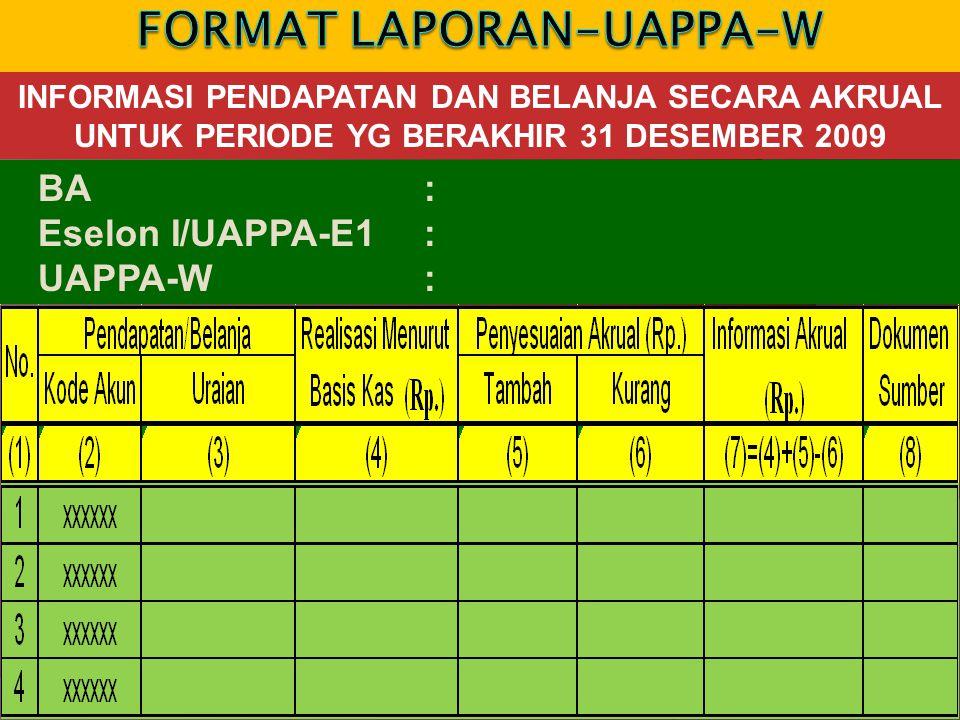 Format Laporan-uappa-w