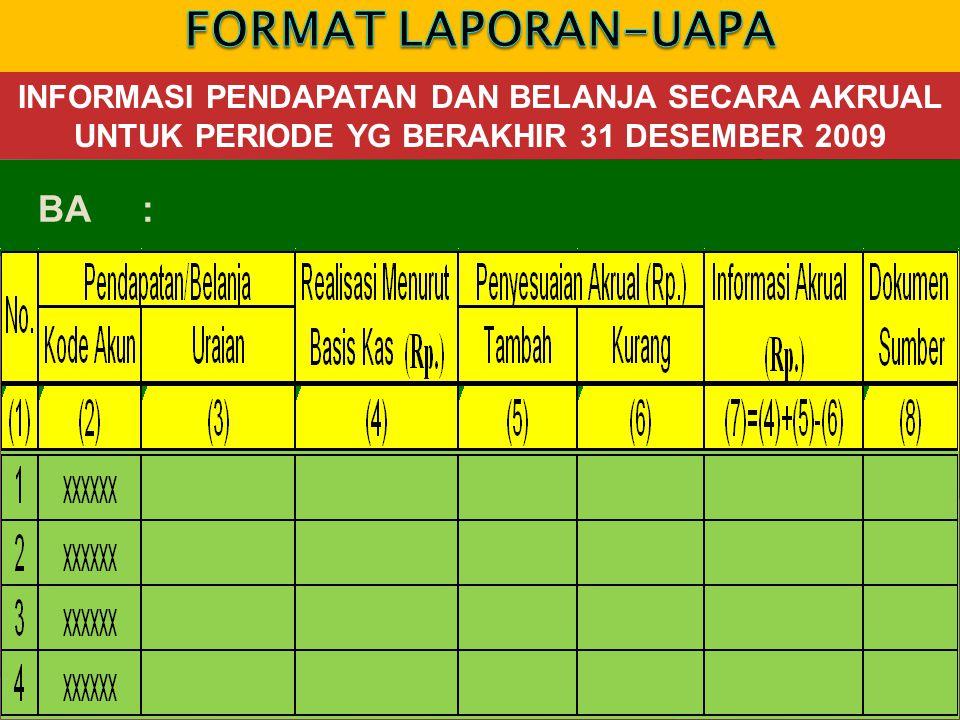 Format Laporan-uapa BA :