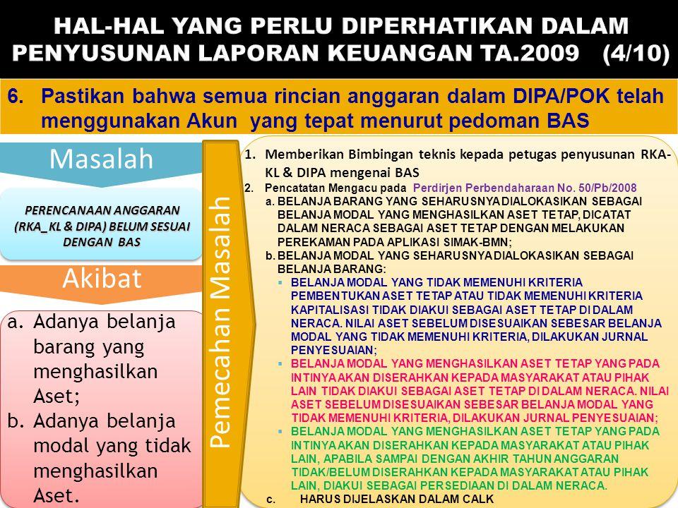 PERENCANAAN ANGGARAN (RKA_KL & DIPA) BELUM SESUAI DENGAN BAS