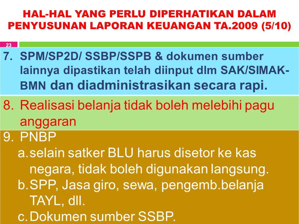 Realisasi belanja tidak boleh melebihi pagu anggaran PNBP