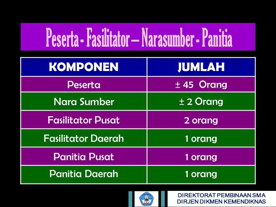Peserta - Fasilitator – Narasumber - Panitia