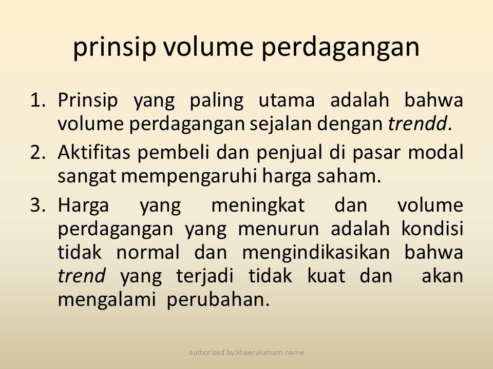 prinsip volume perdagangan