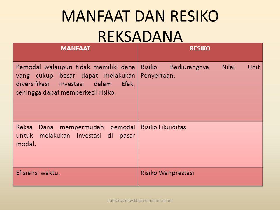 MANFAAT DAN RESIKO REKSADANA