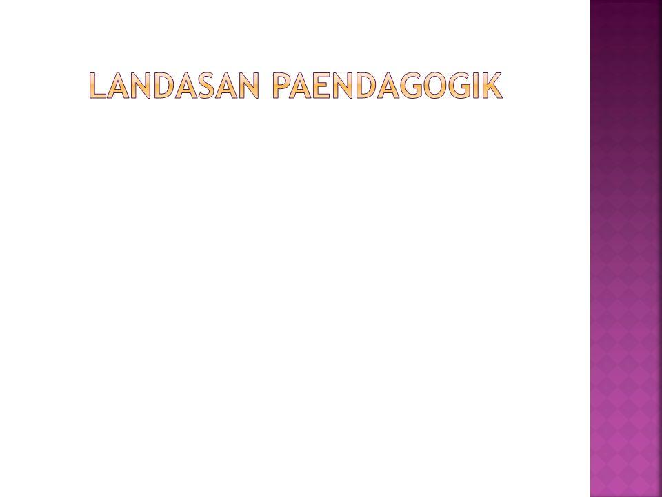 Landasan Paendagogik