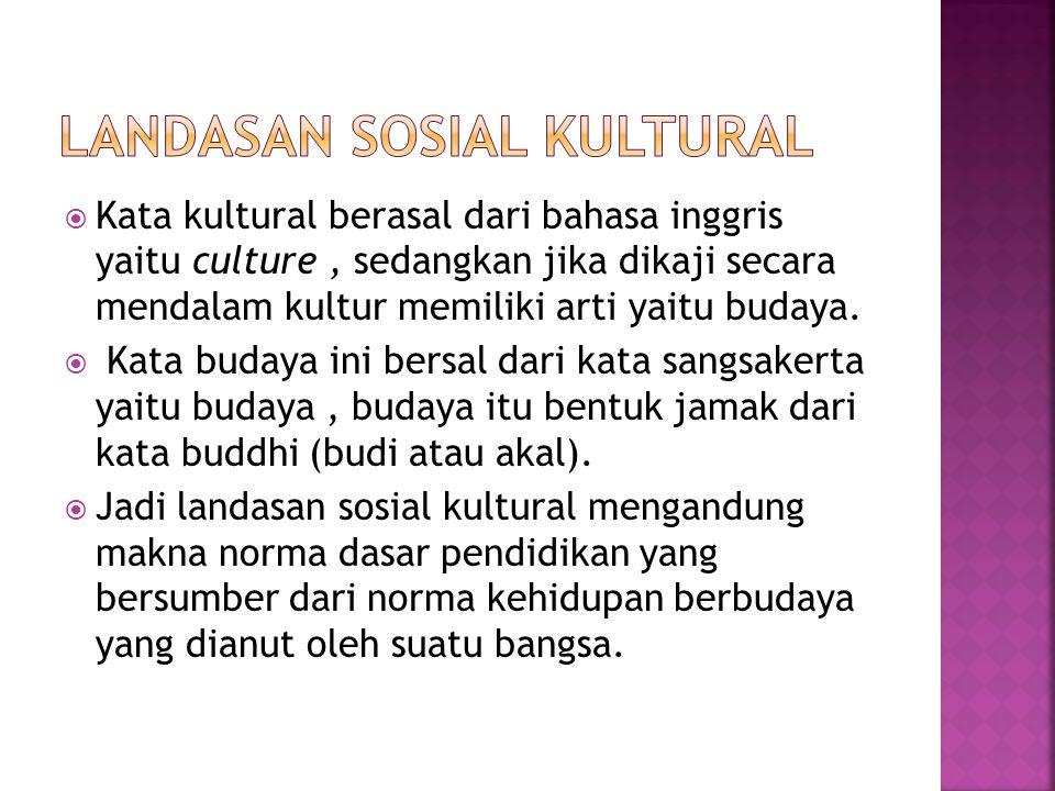 Landasan sosial kultural