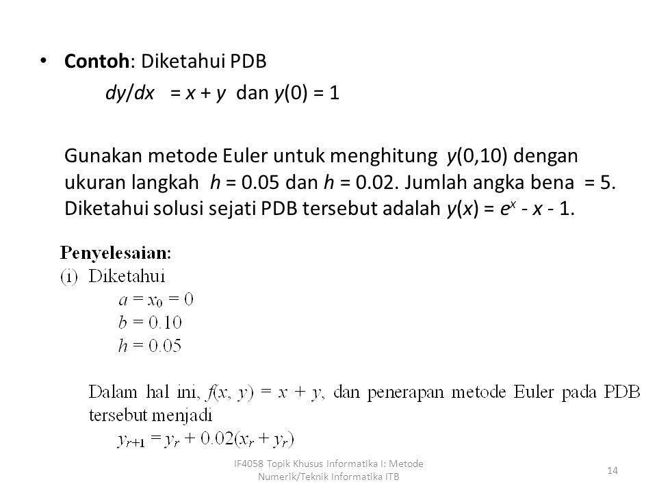 Contoh: Diketahui PDB dy/dx = x + y dan y(0) = 1