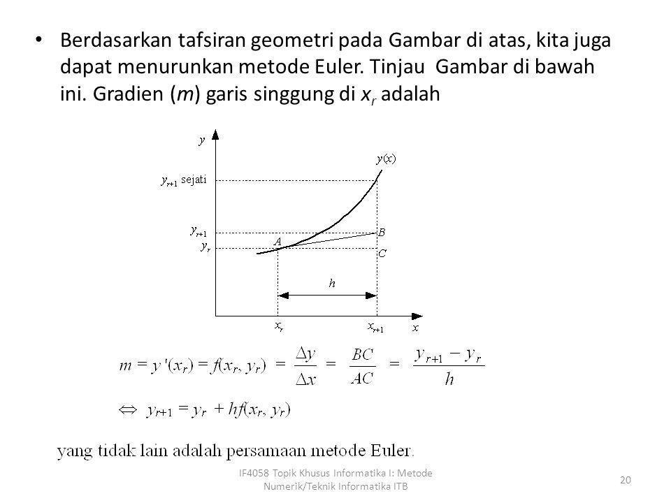 Berdasarkan tafsiran geometri pada Gambar di atas, kita juga dapat menurunkan metode Euler. Tinjau Gambar di bawah ini. Gradien (m) garis singgung di xr adalah