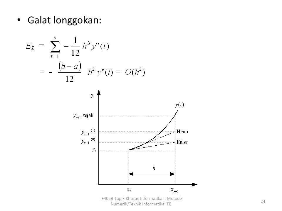 Galat longgokan: IF4058 Topik Khusus Informatika I: Metode Numerik/Teknik Informatika ITB