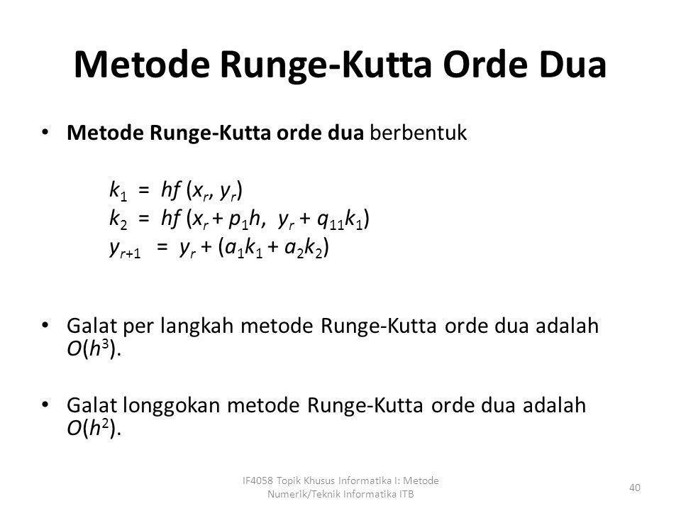 Metode Runge-Kutta Orde Dua