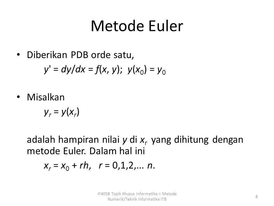 Metode Euler Diberikan PDB orde satu, y = dy/dx = f(x, y); y(x0) = y0
