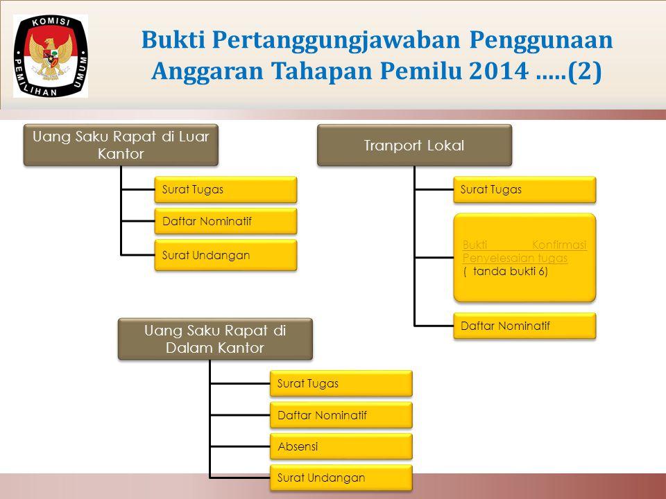 Bukti Pertanggungjawaban Penggunaan Anggaran Tahapan Pemilu 2014 .....(2)