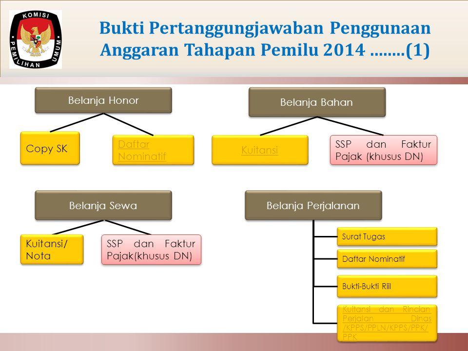 Bukti Pertanggungjawaban Penggunaan Anggaran Tahapan Pemilu 2014 ........(1)