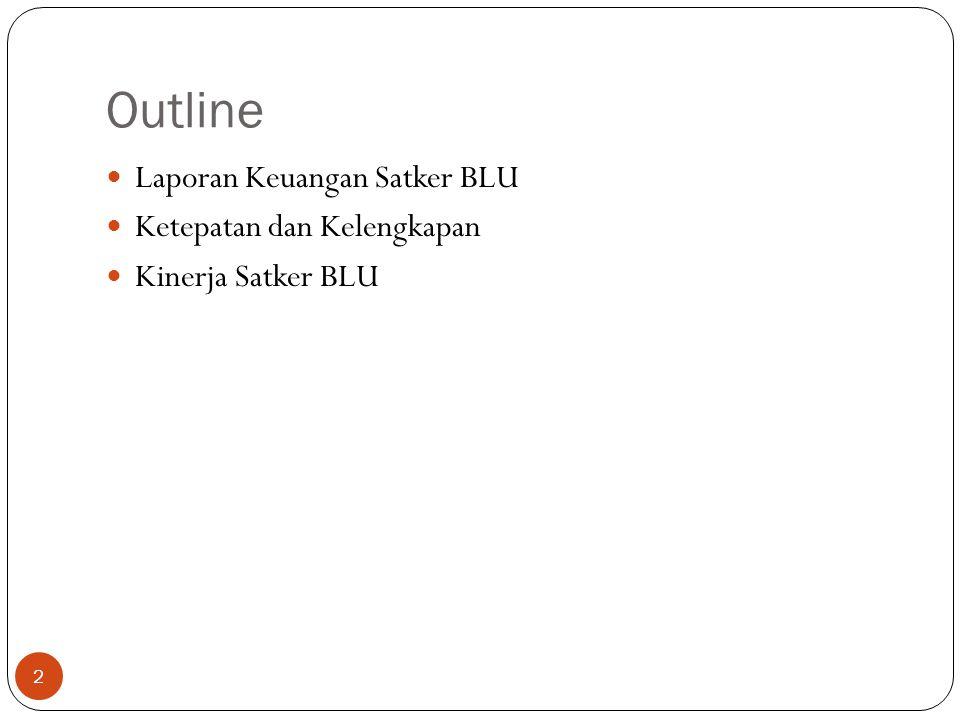 Outline Laporan Keuangan Satker BLU Ketepatan dan Kelengkapan