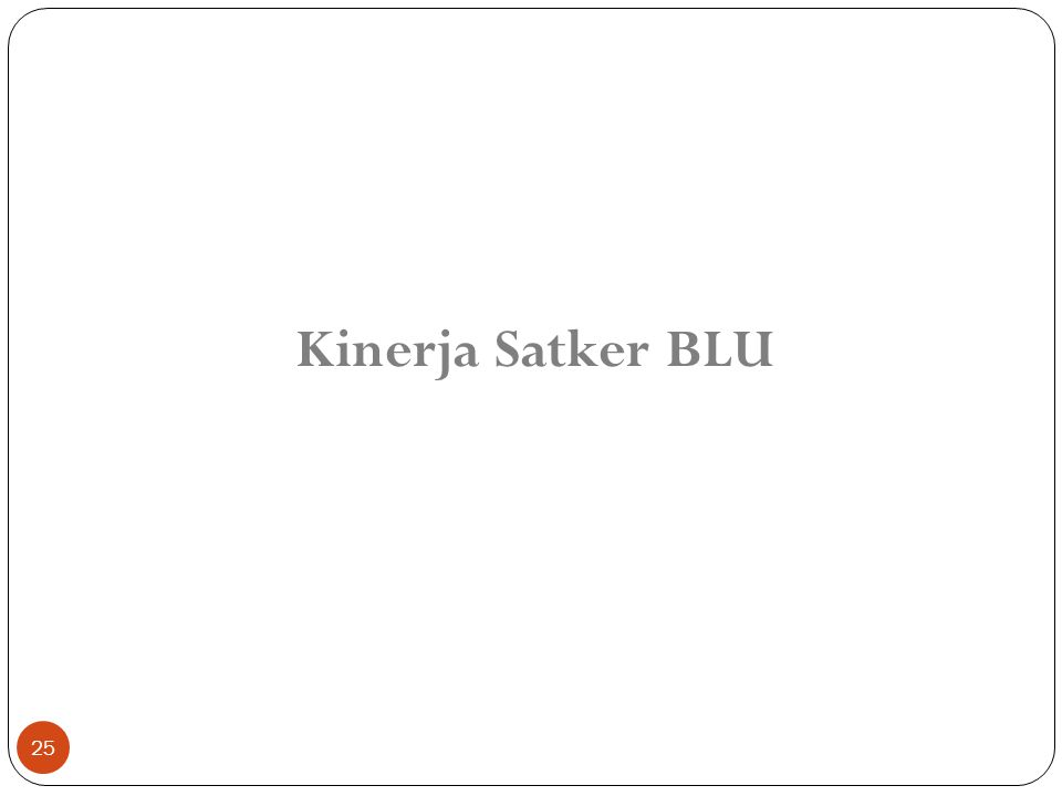 Kinerja Satker BLU