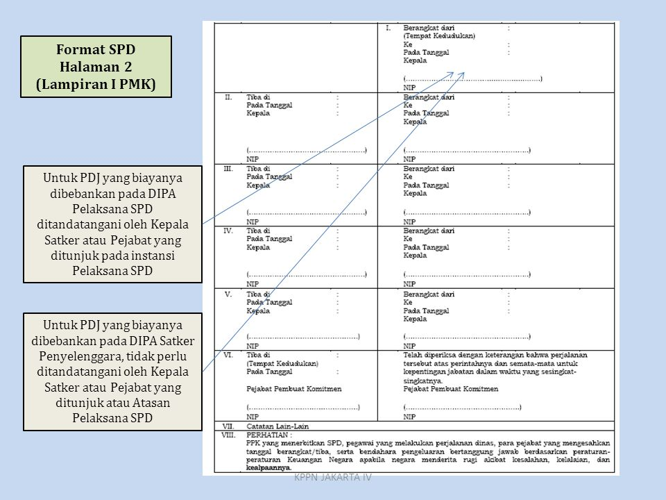 Format SPD Halaman 2 (Lampiran I PMK)