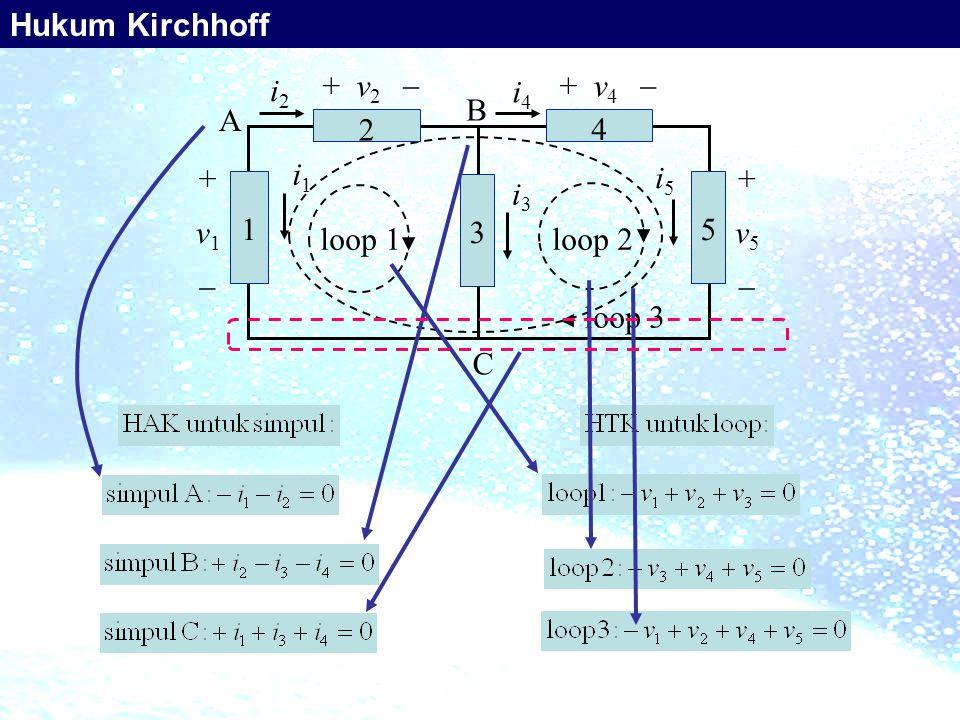 Hukum Kirchhoff + v4  i1 i2 i4 A B C 4 2 5 3 1 + v2  + v5  i3 i5 v1 loop 1 loop 2 loop 3