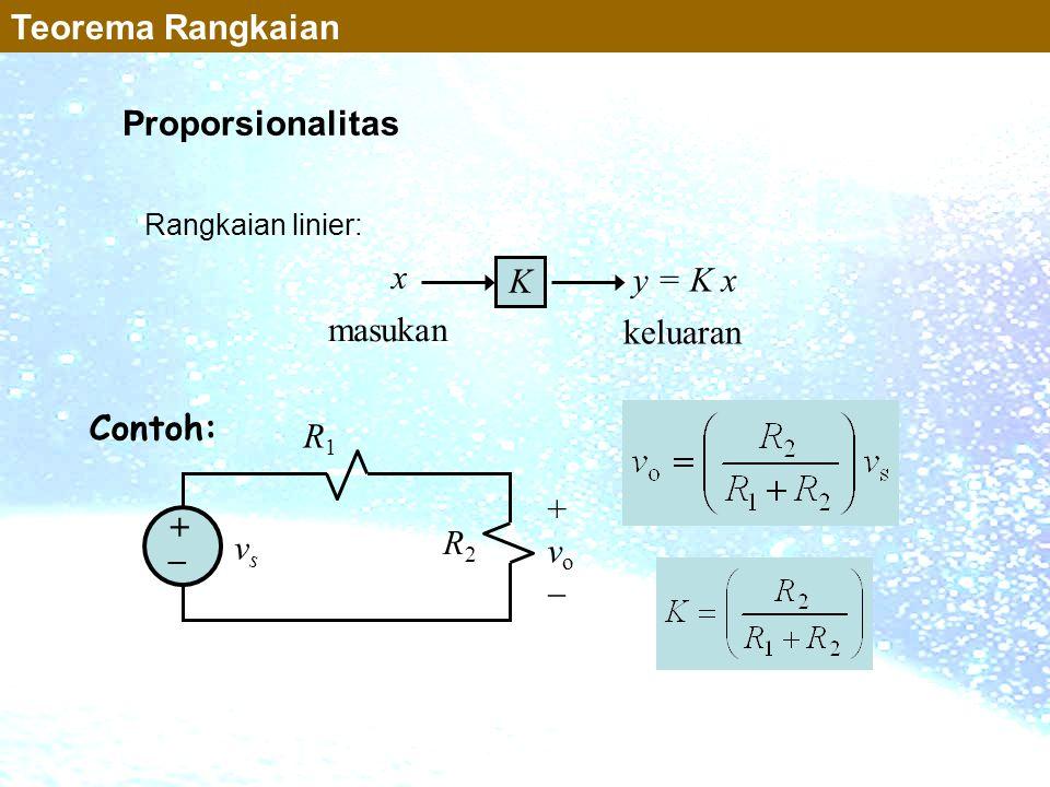 Teorema Rangkaian Proporsionalitas x K y = K x masukan keluaran