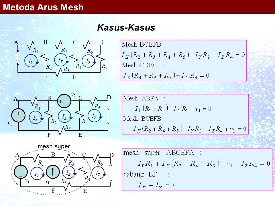 Metoda Arus Mesh Kasus-Kasus R2 IZ R3 R5 R4 R1 R6 R7 B C E F A D IX IY