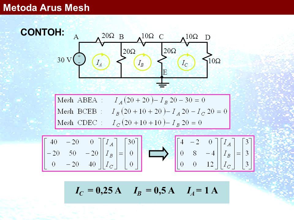 Metoda Arus Mesh CONTOH: IC = 0,25 A IB = 0,5 A IA = 1 A 10 30 V 20