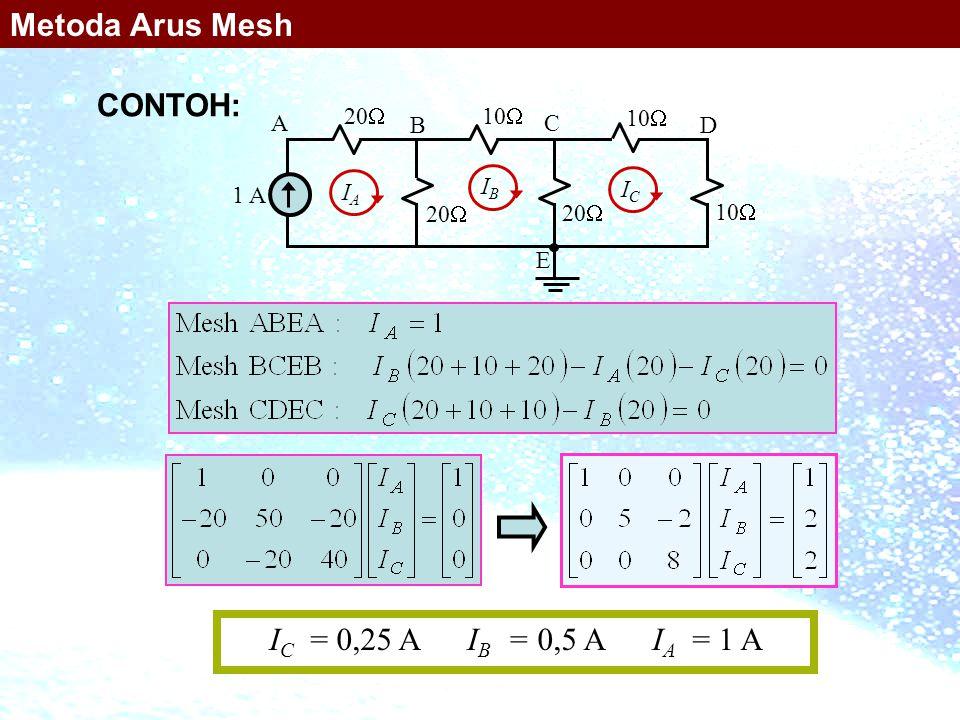 Metoda Arus Mesh CONTOH: IC = 0,25 A IB = 0,5 A IA = 1 A 10 1 A 20 A