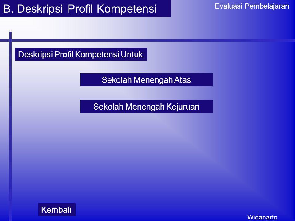 B. Deskripsi Profil Kompetensi