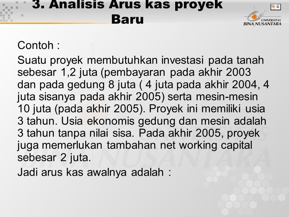 3. Analisis Arus kas proyek Baru