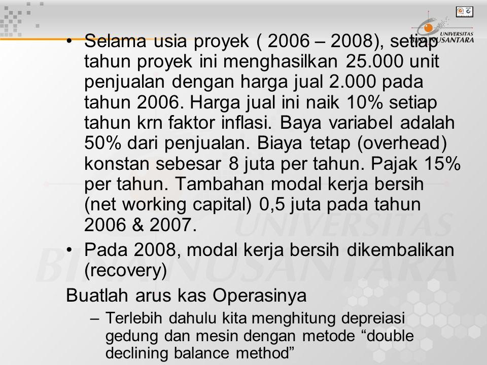 Pada 2008, modal kerja bersih dikembalikan (recovery)