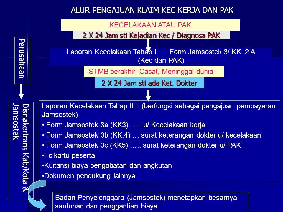 2 X 24 Jam stl Kejadian Kec / Diagnosa PAK