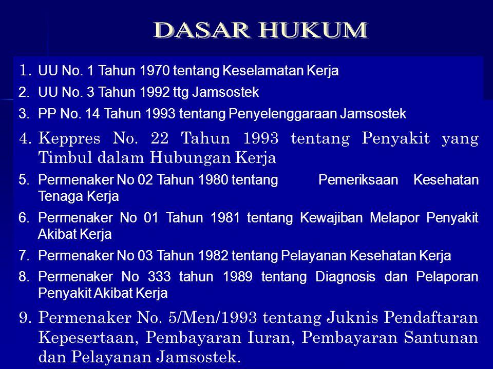 DASAR HUKUM 1. UU No. 1 Tahun 1970 tentang Keselamatan Kerja