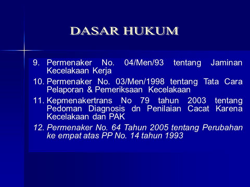 DASAR HUKUM Permenaker No. 04/Men/93 tentang Jaminan Kecelakaan Kerja